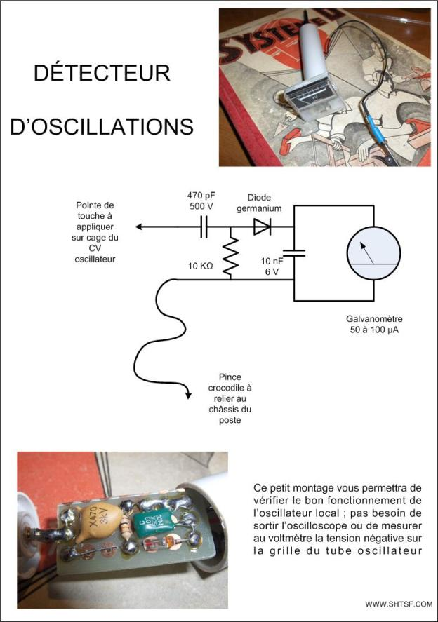 Détecteur d'oscillation